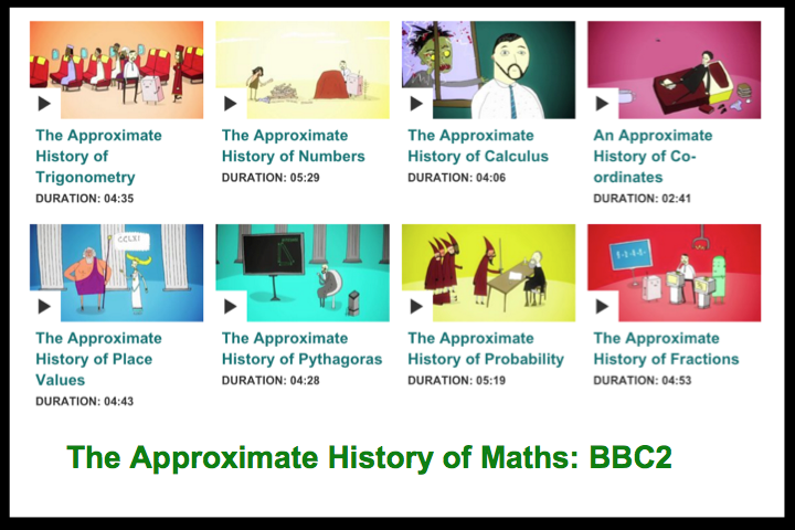 The Approximate History of Maths
