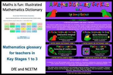 Mathematics Dictionaries