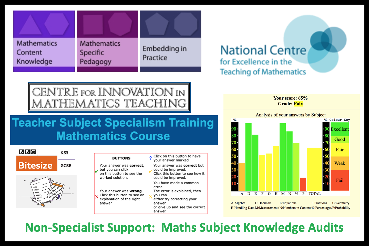 Non-Specialist Teachers: Your Maths Subject Knowledge
