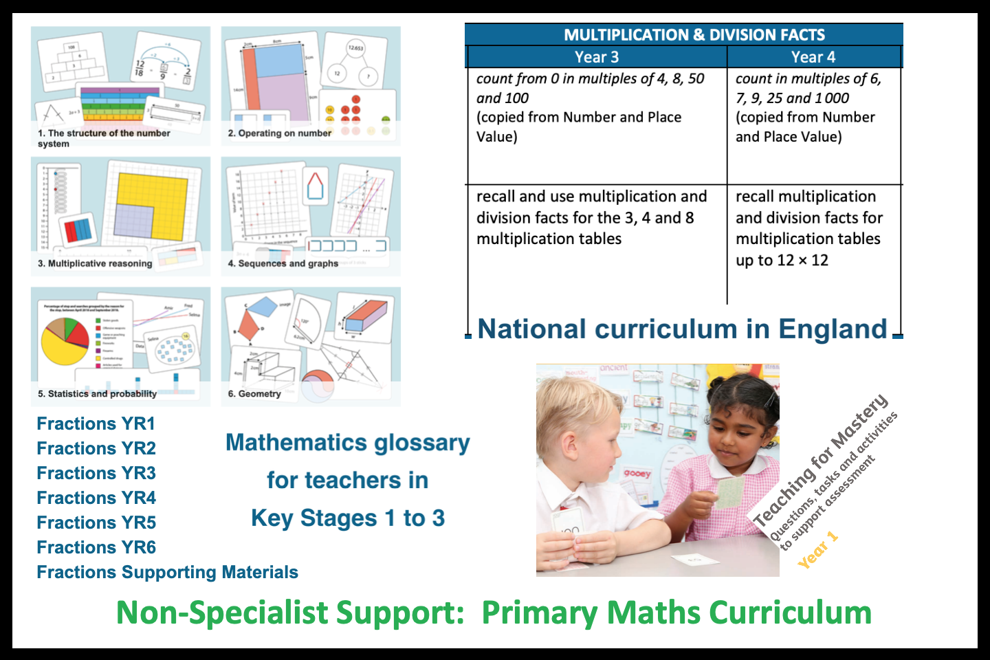 Primary Maths Curriculum (update January 2021)