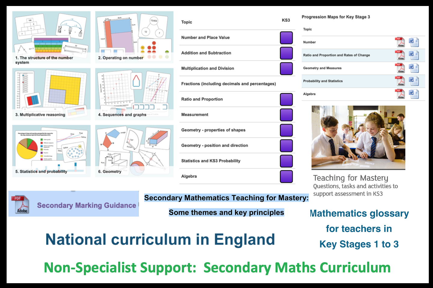 Secondary Maths Curriculum