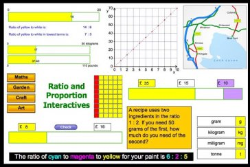 Ratio and Proportion Interactives