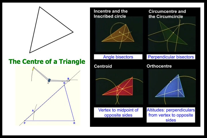 The Centre of a Triangle
